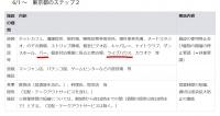 Step2_tokyo20200601