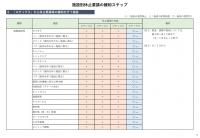 Tokyo_list20200611