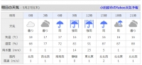 Weather_report20210527